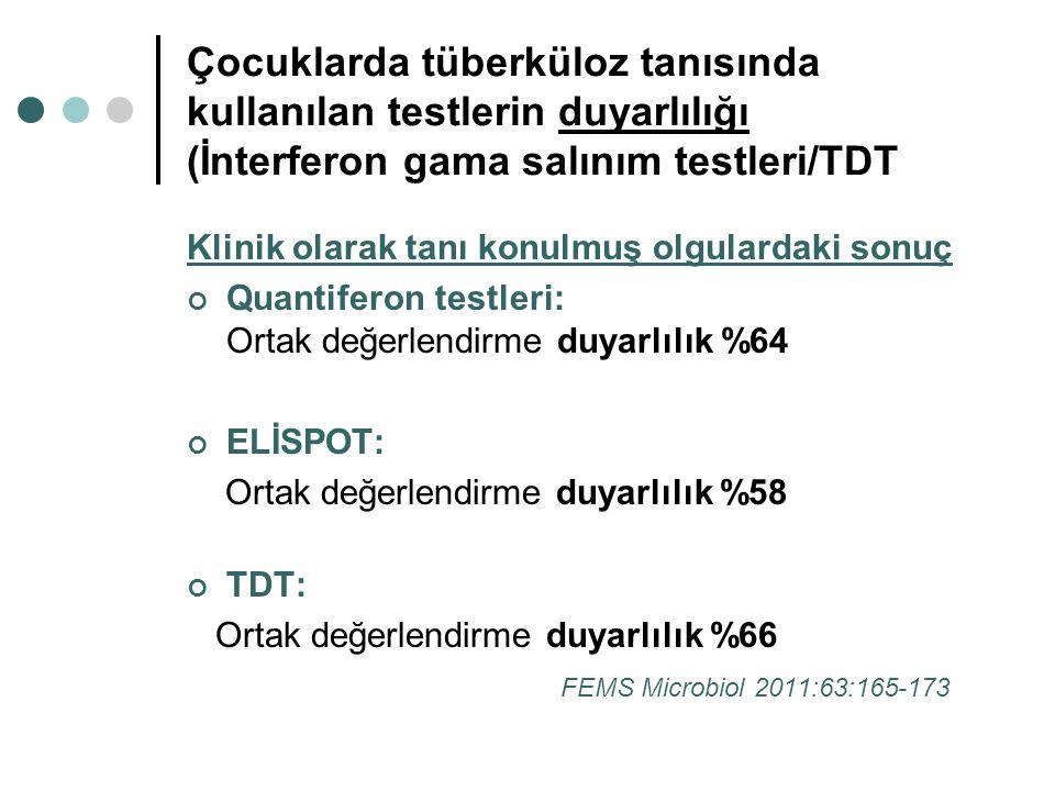Çocuklarda tüberküloz tanısında kullanılan testlerin duyarlılığı (İnterferon gama salınım testleri/TDT Klinik olarak tanı konulmuş olgulardaki sonuç Q