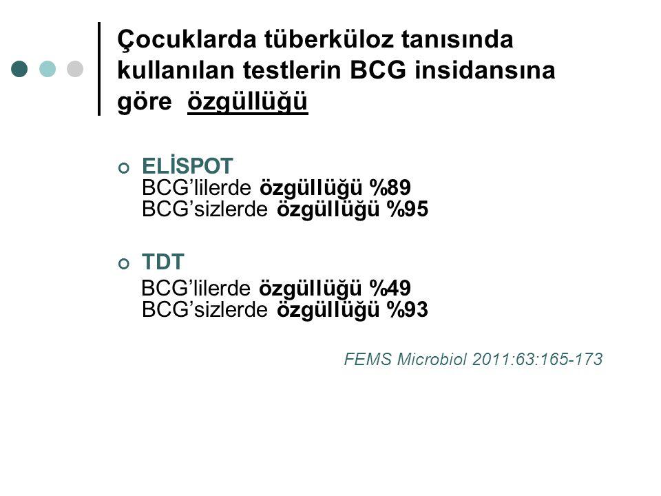 Çocuklarda tüberküloz tanısında kullanılan testlerin BCG insidansına göre özgüllüğü ELİSPOT BCG'lilerde özgüllüğü %89 BCG'sizlerde özgüllüğü %95 TDT B