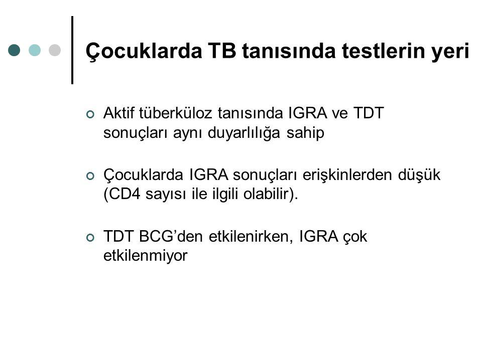 Çocuklarda TB tanısında testlerin yeri Aktif tüberküloz tanısında IGRA ve TDT sonuçları aynı duyarlılığa sahip Çocuklarda IGRA sonuçları erişkinlerden