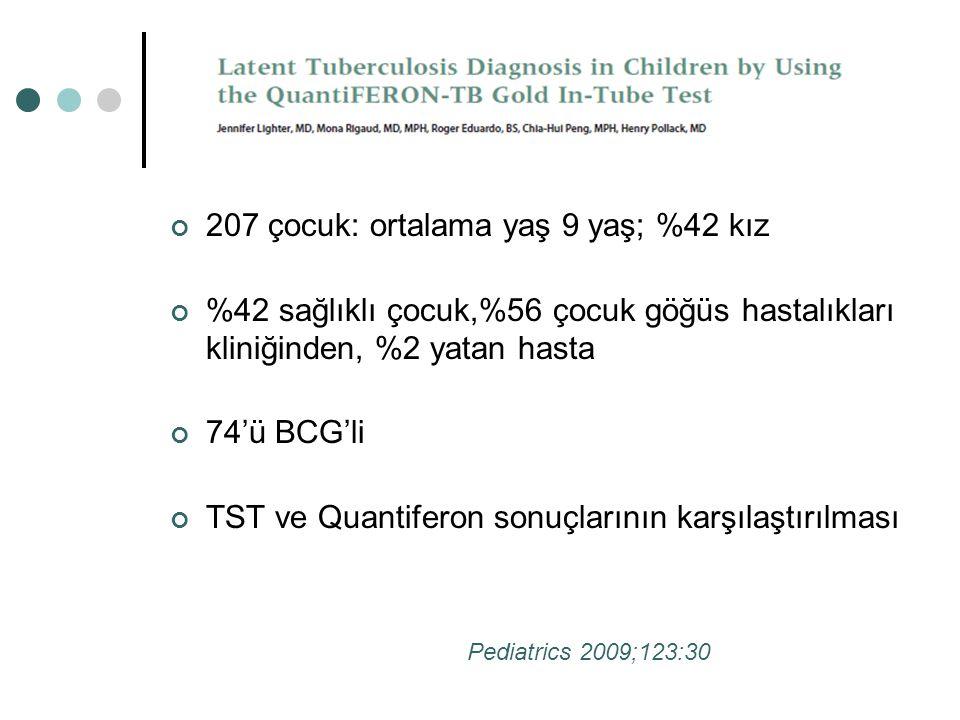 207 çocuk: ortalama yaş 9 yaş; %42 kız %42 sağlıklı çocuk,%56 çocuk göğüs hastalıkları kliniğinden, %2 yatan hasta 74'ü BCG'li TST ve Quantiferon sonu