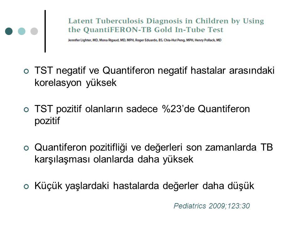 TST negatif ve Quantiferon negatif hastalar arasındaki korelasyon yüksek TST pozitif olanların sadece %23'de Quantiferon pozitif Quantiferon pozitifli