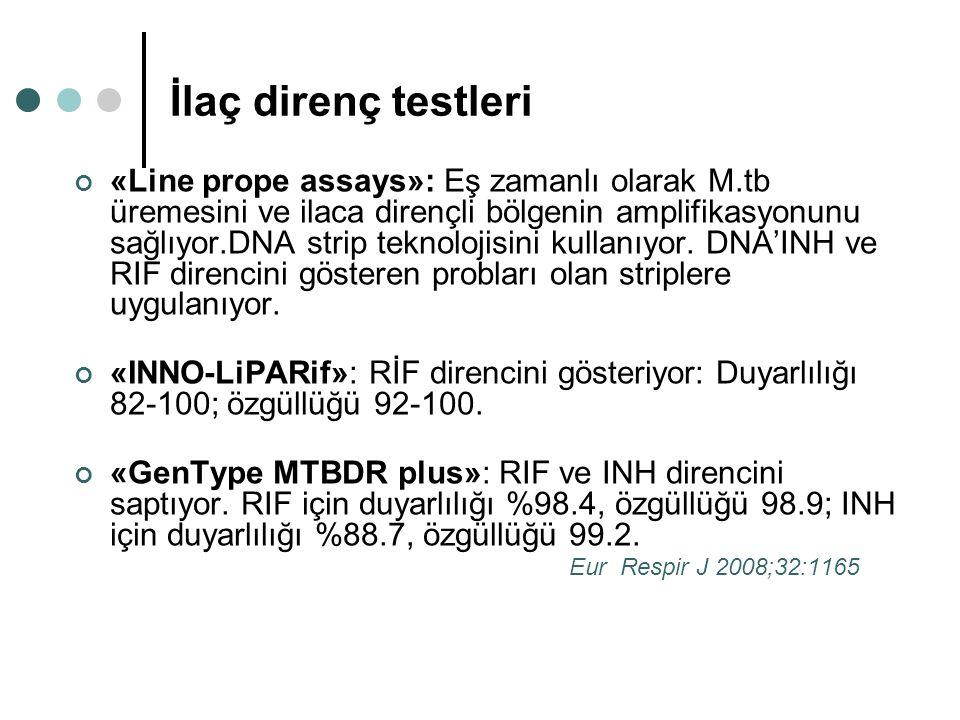 İlaç direnç testleri «Line prope assays»: Eş zamanlı olarak M.tb üremesini ve ilaca dirençli bölgenin amplifikasyonunu sağlıyor.DNA strip teknolojisin