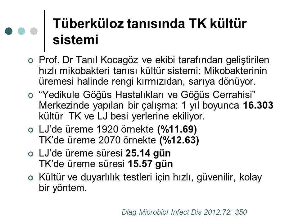 Tüberküloz tanısında TK kültür sistemi Prof. Dr Tanıl Kocagöz ve ekibi tarafından geliştirilen hızlı mikobakteri tanısı kültür sistemi: Mikobakterinin