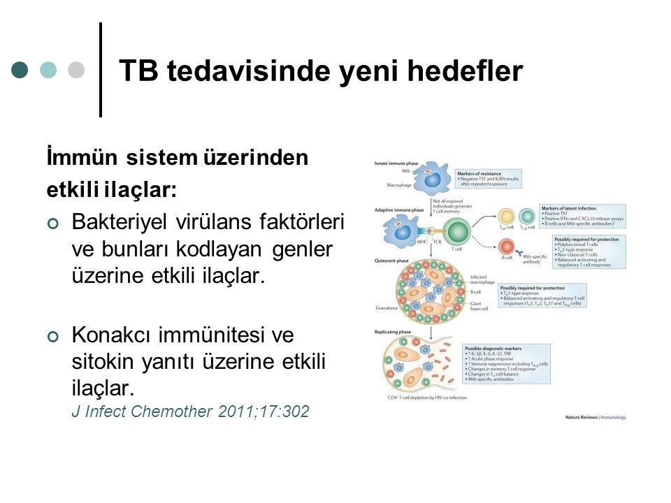 TB tedavisinde yeni hedefler İmmün sistem üzerinden etkili ilaçlar: Bakteriyel virülans faktörleri ve bunları kodlayan genler üzerine etkili ilaçlar.