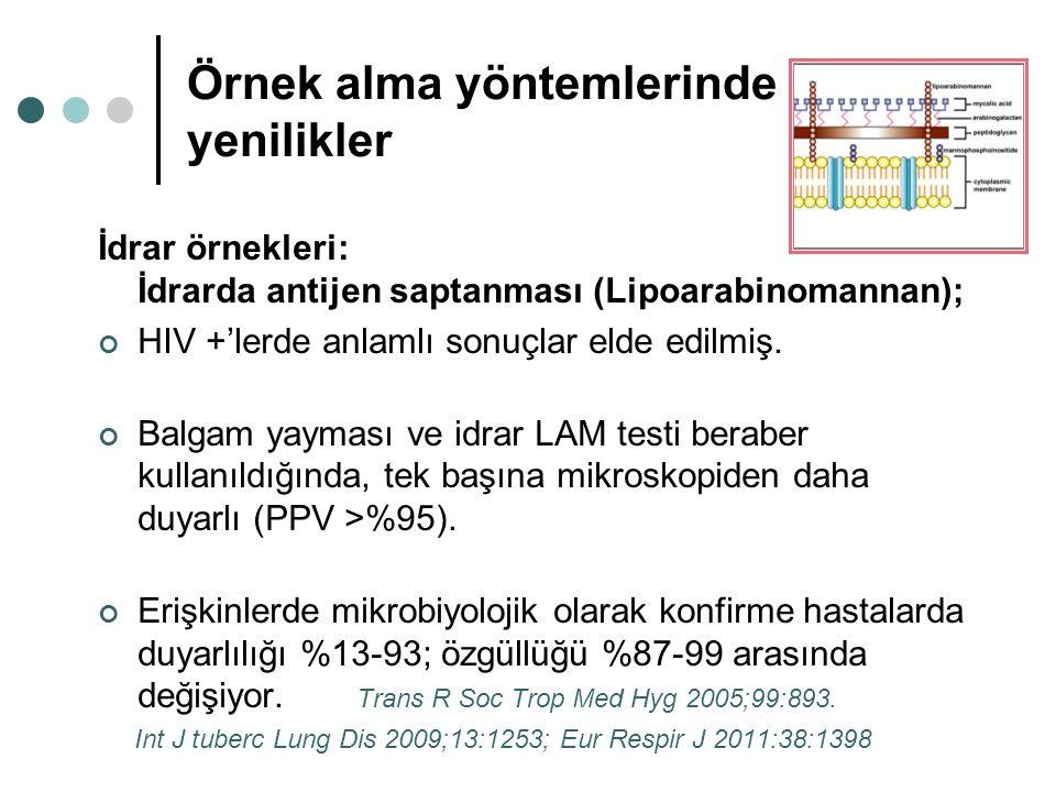 Örnek alma yöntemlerinde yenilikler İdrar örnekleri: İdrarda antijen saptanması (Lipoarabinomannan); HIV +'lerde anlamlı sonuçlar elde edilmiş. Balgam