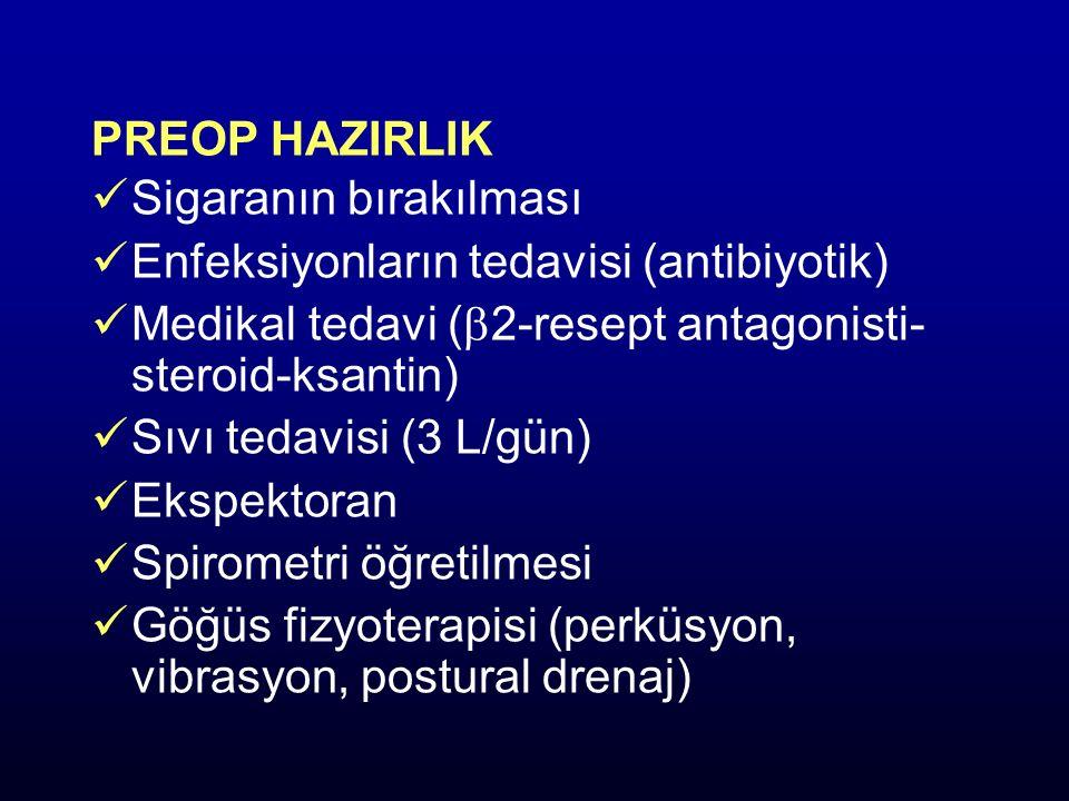 PREOP HAZIRLIK Sigaranın bırakılması Enfeksiyonların tedavisi (antibiyotik) Medikal tedavi (  2-resept antagonisti- steroid-ksantin) Sıvı tedavisi (3