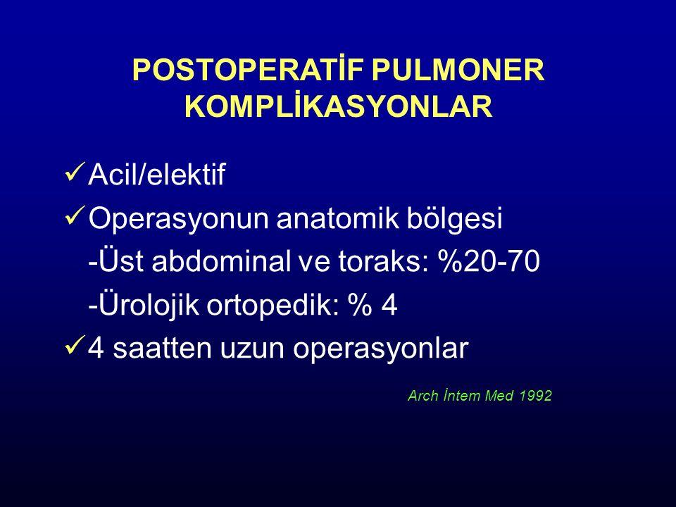 POSTOPERATİF PULMONER KOMPLİKASYONLAR Acil/elektif Operasyonun anatomik bölgesi -Üst abdominal ve toraks: %20-70 -Ürolojik ortopedik: % 4 4 saatten uz