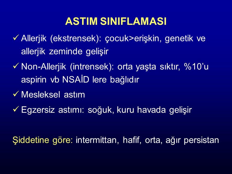 ASTIM SINIFLAMASI Allerjik (ekstrensek): çocuk>erişkin, genetik ve allerjik zeminde gelişir Non-Allerjik (intrensek): orta yaşta sıktır, %10'u aspirin