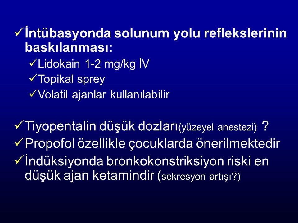 İntübasyonda solunum yolu reflekslerinin baskılanması: Lidokain 1-2 mg/kg İV Topikal sprey Volatil ajanlar kullanılabilir Tiyopentalin düşük dozları (
