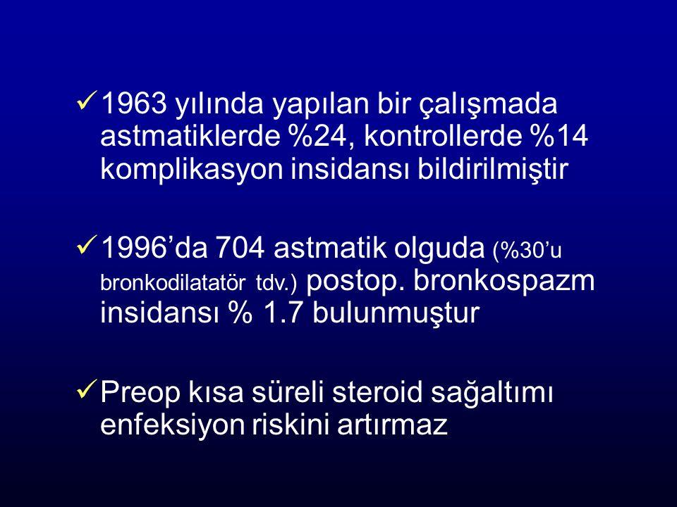1963 yılında yapılan bir çalışmada astmatiklerde %24, kontrollerde %14 komplikasyon insidansı bildirilmiştir 1996'da 704 astmatik olguda (%30'u bronko