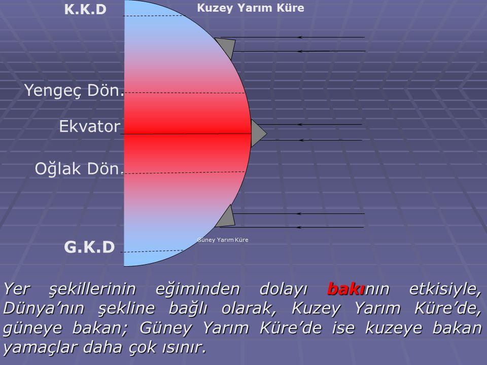 Ekvator Yengeç Dön. Oğlak Dön. K.K.D G.K.D Kuzey Yarım Küre Güney Yarım Küre Yer şekillerinin eğiminden dolayı bakının etkisiyle, Dünya'nın şekline ba