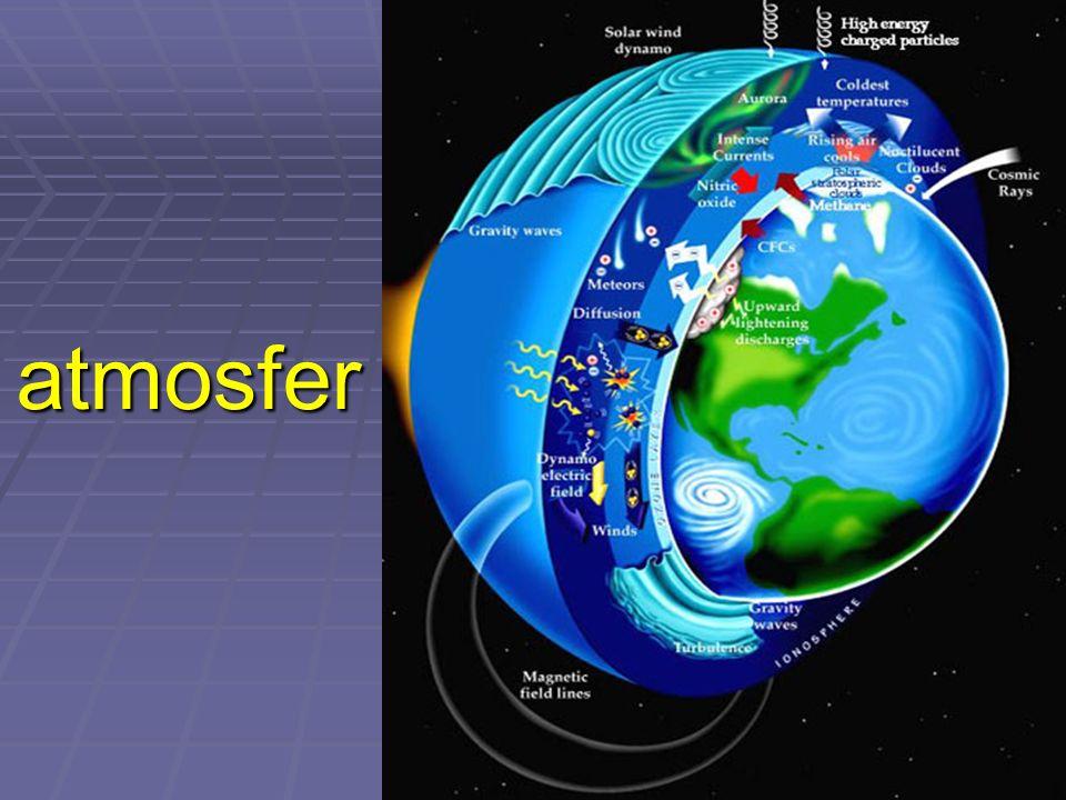 - Çöl ve Kutup iklimlerinde nüfus ……………… - Ekvator civarında …… ay yağış vardır.