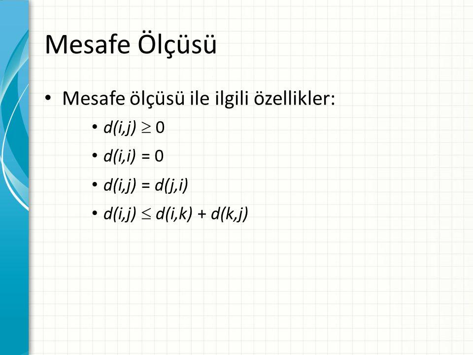 Mesafe Ölçüsü Mesafe ölçüsü ile ilgili özellikler: d(i,j)  0 d(i,i) = 0 d(i,j) = d(j,i) d(i,j)  d(i,k) + d(k,j)