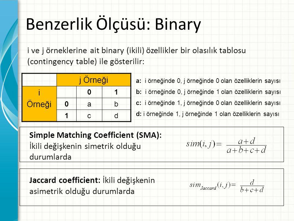 Benzerlik Ölçüsü: Binary i ve j örneklerine ait binary (ikili) özellikler bir olasılık tablosu (contingency table) ile gösterilir: Simple Matching Coefficient (SMA): İkili değişkenin simetrik olduğu durumlarda Jaccard coefficient: İkili değişkenin asimetrik olduğu durumlarda j Örneği i Örneği 01 0ab 1cd a: i örneğinde 0, j örneğinde 0 olan özelliklerin sayısı b: i örneğinde 0, j örneğinde 1 olan özelliklerin sayısı c: i örneğinde 1, j örneğinde 0 olan özelliklerin sayısı d: i örneğinde 1, j örneğinde 1 olan özelliklerin sayısı