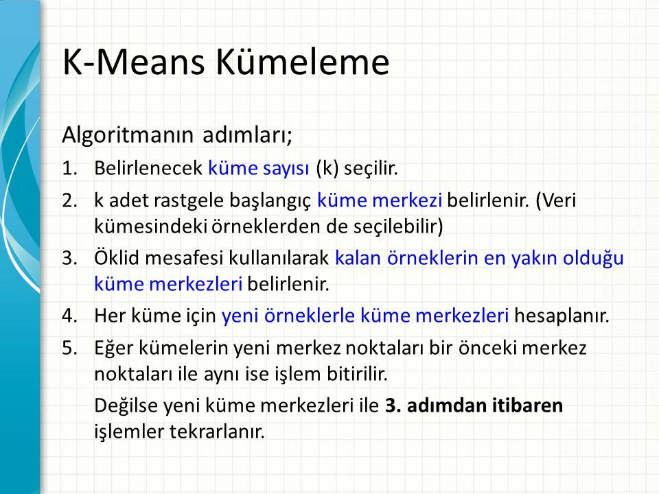 K-Means Kümeleme Algoritmanın adımları; 1.Belirlenecek küme sayısı (k) seçilir.