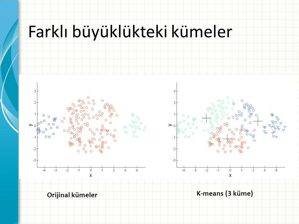 Farklı büyüklükteki kümeler Orijinal kümeler K-means (3 küme)