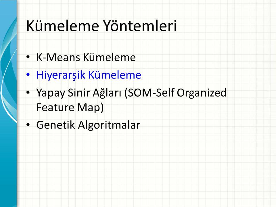 Kümeleme Yöntemleri K-Means Kümeleme Hiyerarşik Kümeleme Yapay Sinir Ağları (SOM-Self Organized Feature Map) Genetik Algoritmalar