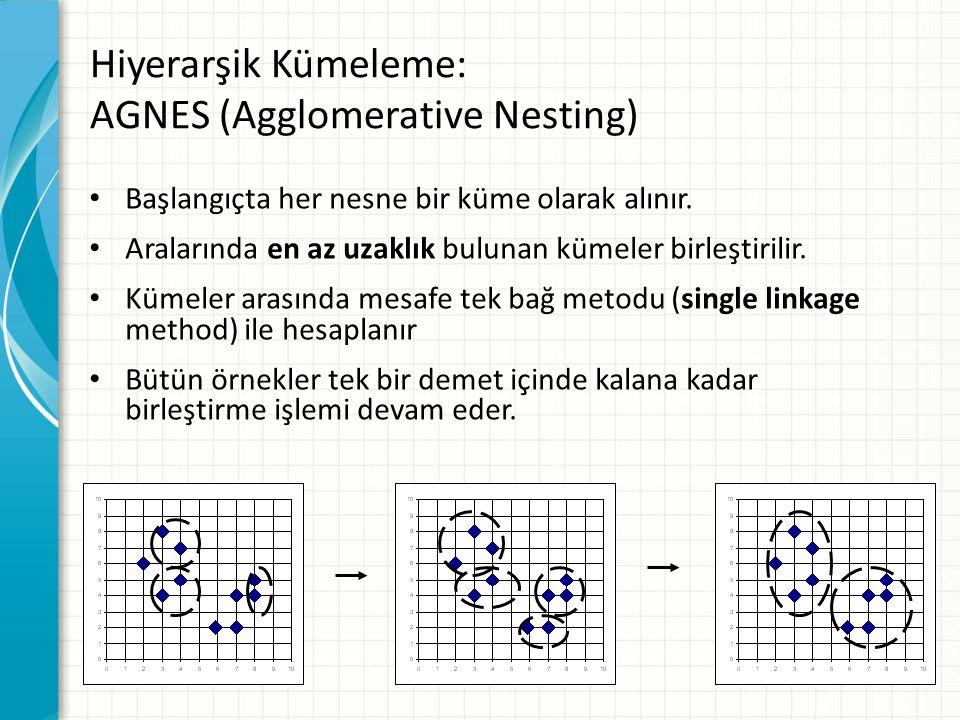 Hiyerarşik Kümeleme: AGNES (Agglomerative Nesting) Başlangıçta her nesne bir küme olarak alınır.