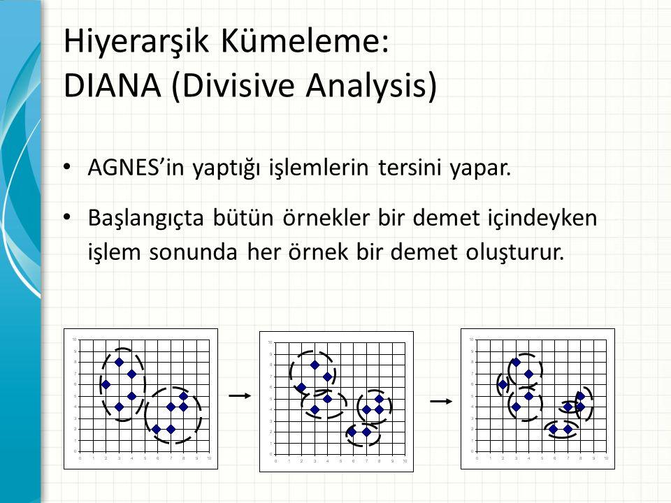 Hiyerarşik Kümeleme: DIANA (Divisive Analysis) AGNES'in yaptığı işlemlerin tersini yapar.