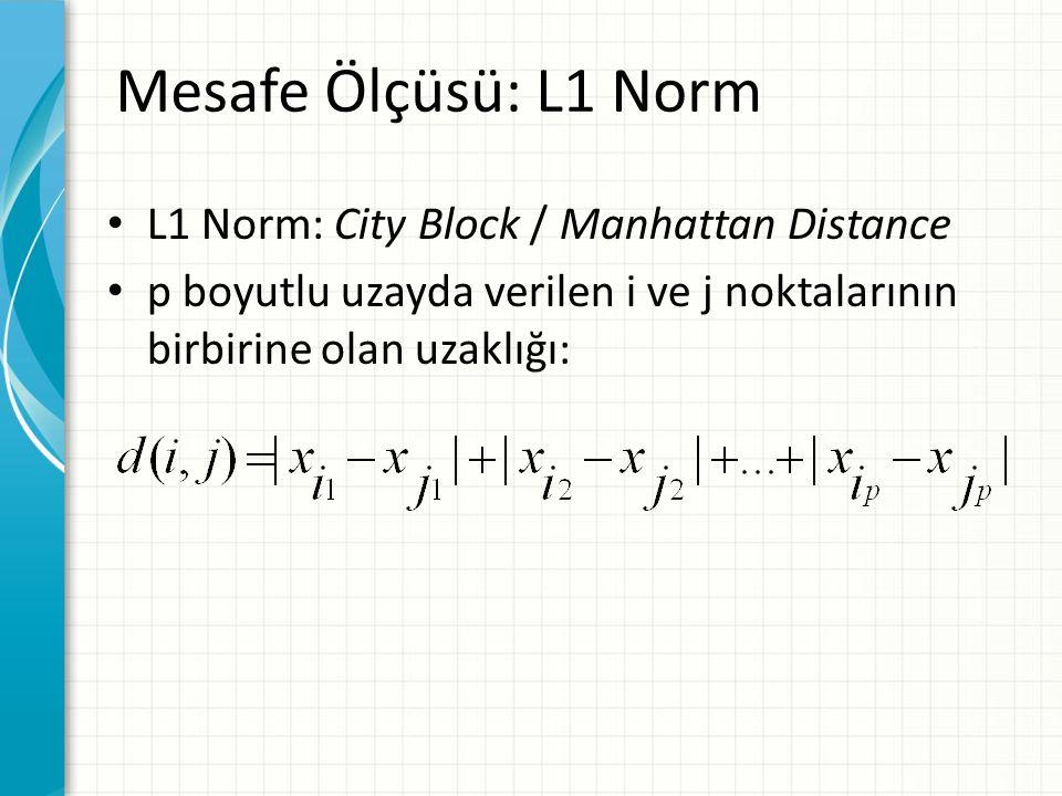 Mesafe Ölçüsü: L1 Norm L1 Norm: City Block / Manhattan Distance p boyutlu uzayda verilen i ve j noktalarının birbirine olan uzaklığı: