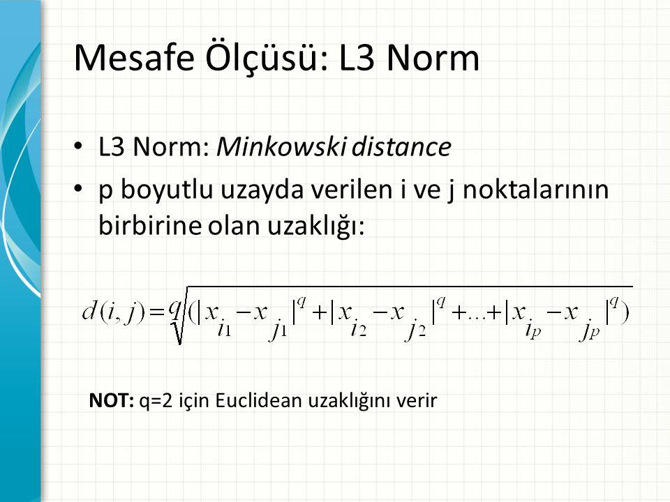 L3 Norm: Minkowski distance p boyutlu uzayda verilen i ve j noktalarının birbirine olan uzaklığı: Mesafe Ölçüsü: L3 Norm NOT: q=2 için Euclidean uzaklığını verir
