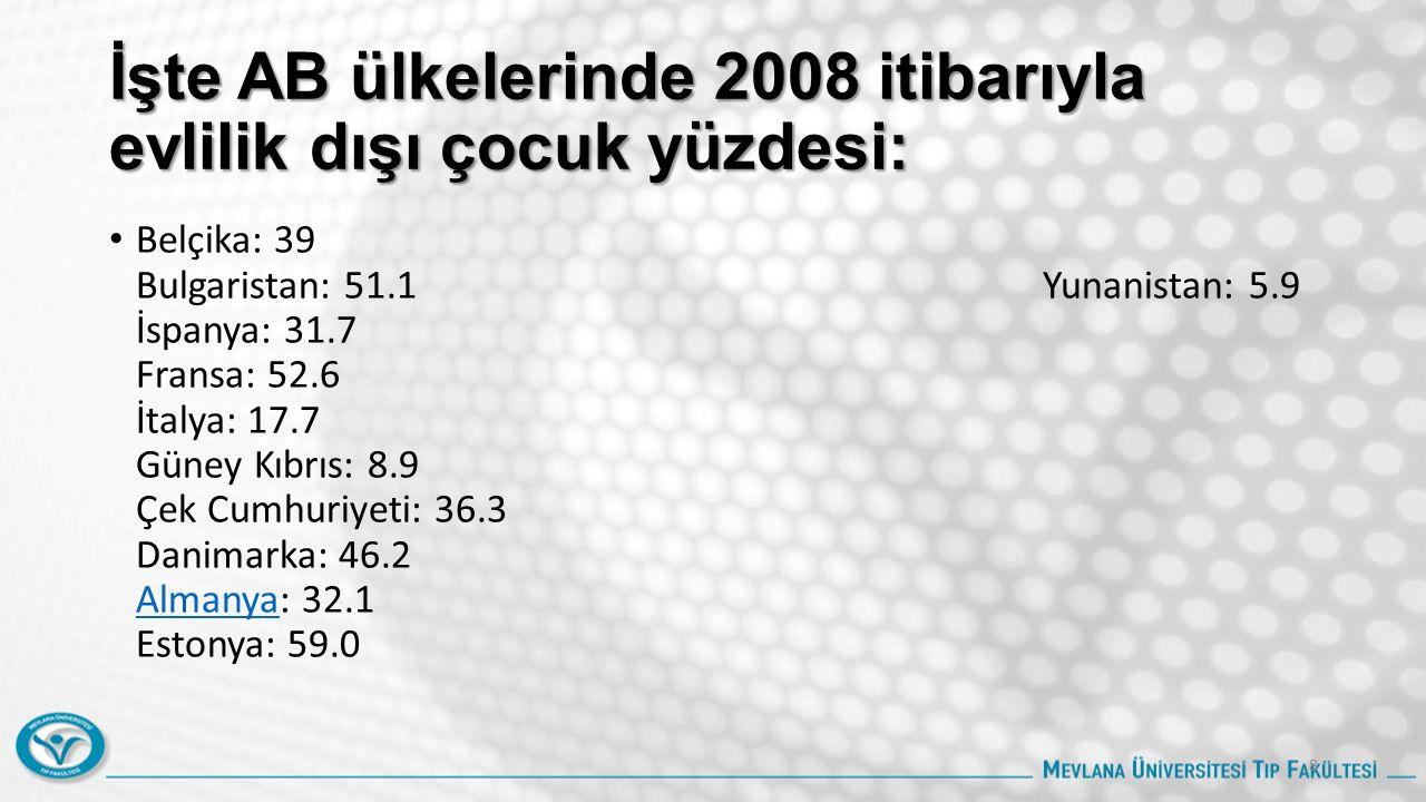 İrlanda: 33.1 Letonya: 43.1 Litvanya: 28.5 Lüksemburg: 30.2 Macaristan: 39.5 Malta: 25.4 Hollanda: 41.2 İrlanda Macaristan Malta Hollanda Türkiye'de 2010 yılında %2.6 9