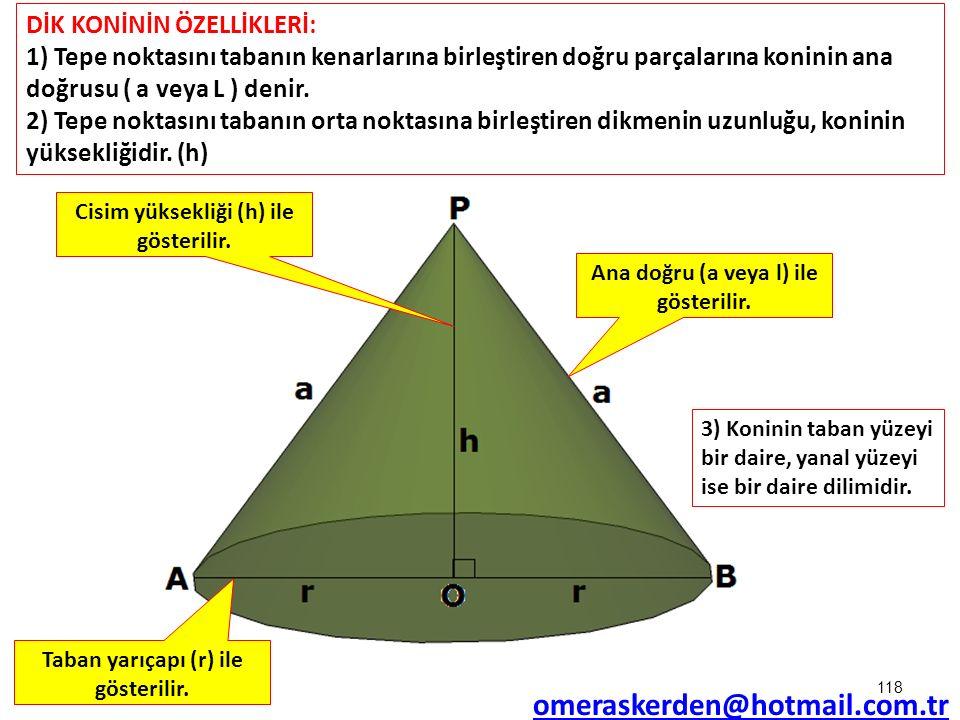 118 DİK KONİNİN ÖZELLİKLERİ: 1) Tepe noktasını tabanın kenarlarına birleştiren doğru parçalarına koninin ana doğrusu ( a veya L ) denir. 2) Tepe nokta
