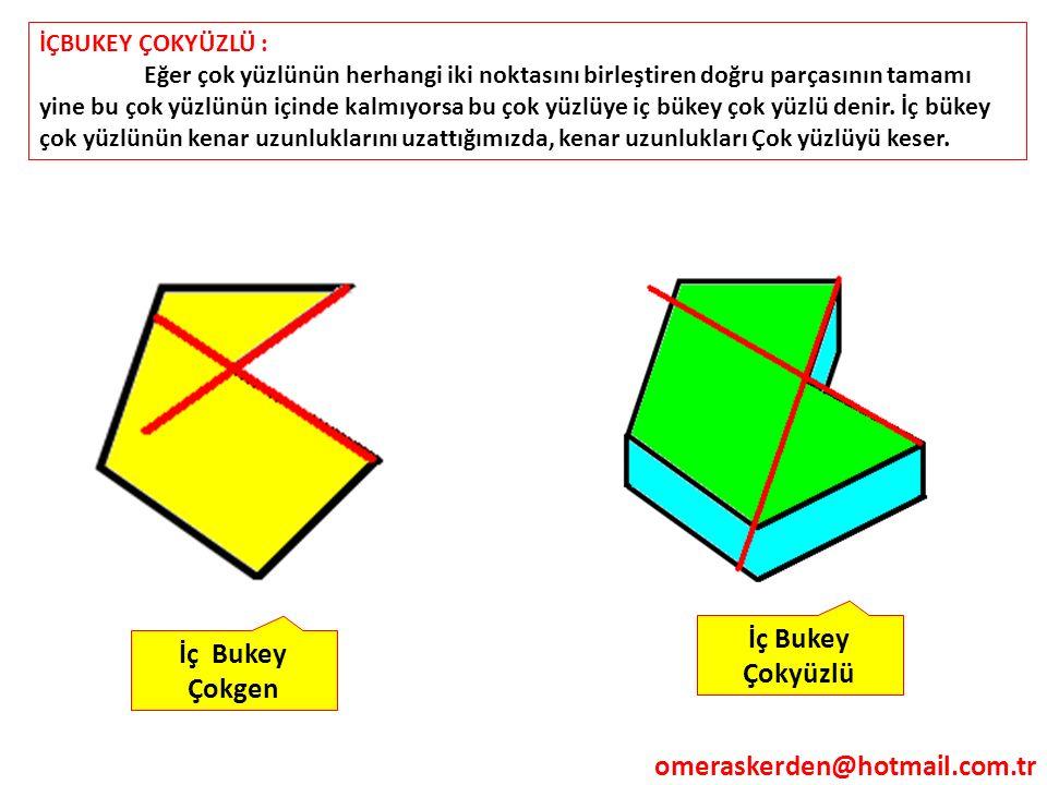 İÇBUKEY ÇOKYÜZLÜ : Eğer çok yüzlünün herhangi iki noktasını birleştiren doğru parçasının tamamı yine bu çok yüzlünün içinde kalmıyorsa bu çok yüzlüye