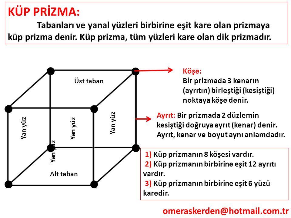 KÜP PRİZMA: Tabanları ve yanal yüzleri birbirine eşit kare olan prizmaya küp prizma denir. Küp prizma, tüm yüzleri kare olan dik prizmadır. 1) Küp pri