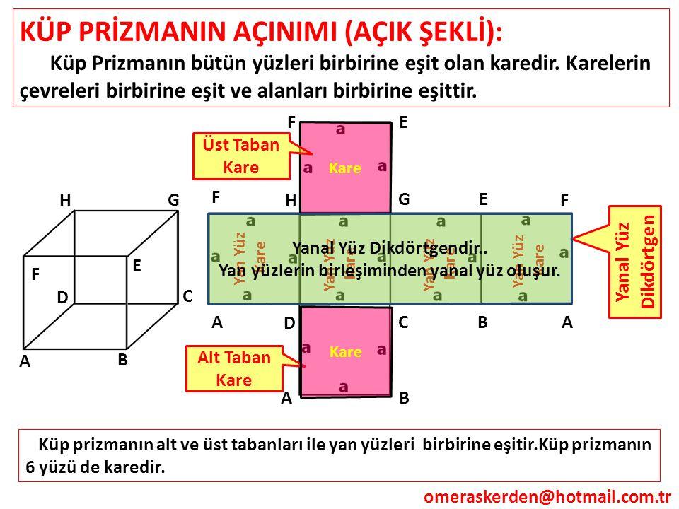 KÜP PRİZMANIN AÇINIMI (AÇIK ŞEKLİ): Küp Prizmanın bütün yüzleri birbirine eşit olan karedir. Karelerin çevreleri birbirine eşit ve alanları birbirine
