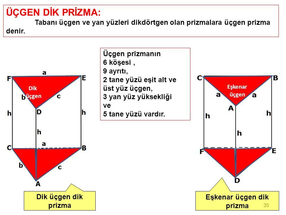 35 ÜÇGEN DİK PRİZMA: Tabanı üçgen ve yan yüzleri dikdörtgen olan prizmalara üçgen prizma denir. Eşkenar üçgen dik prizma Dik üçgen dik prizma Üçgen pr