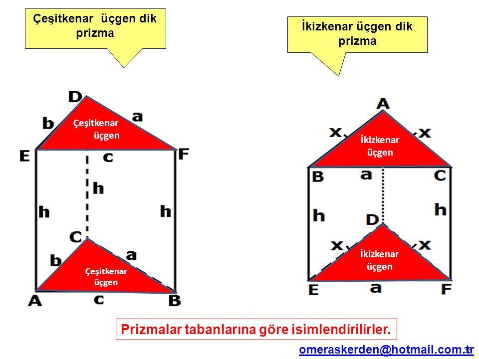 36 İkizkenar üçgen dik prizma Çeşitkenar üçgen dik prizma Prizmalar tabanlarına göre isimlendirilirler. omeraskerden@hotmail.com.tr Çeşitkenar üçgen Ç