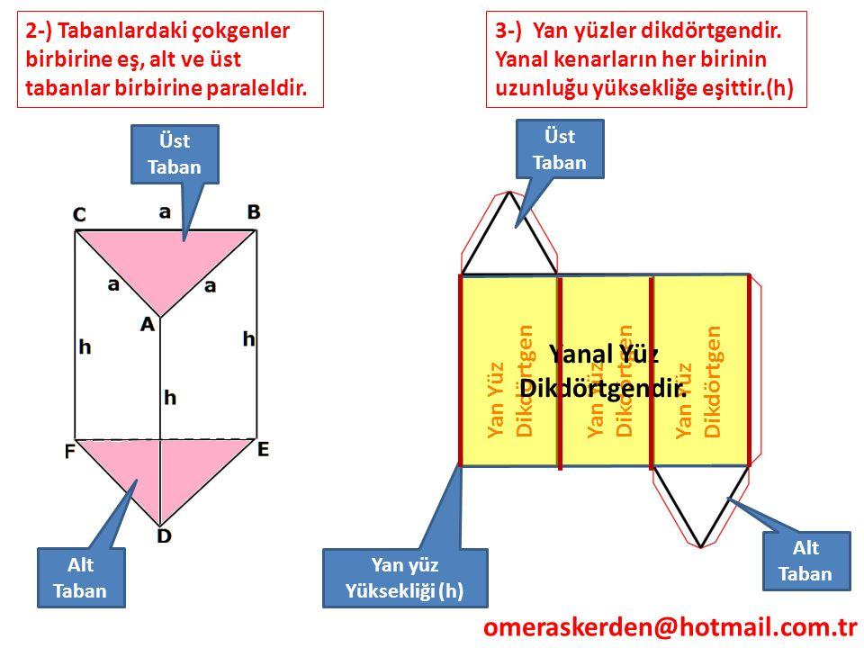 omeraskerden@hotmail.com.tr 2-) Tabanlardaki çokgenler birbirine eş, alt ve üst tabanlar birbirine paraleldir. Üst Taban Alt Taban 3-) Yan yüzler dikd