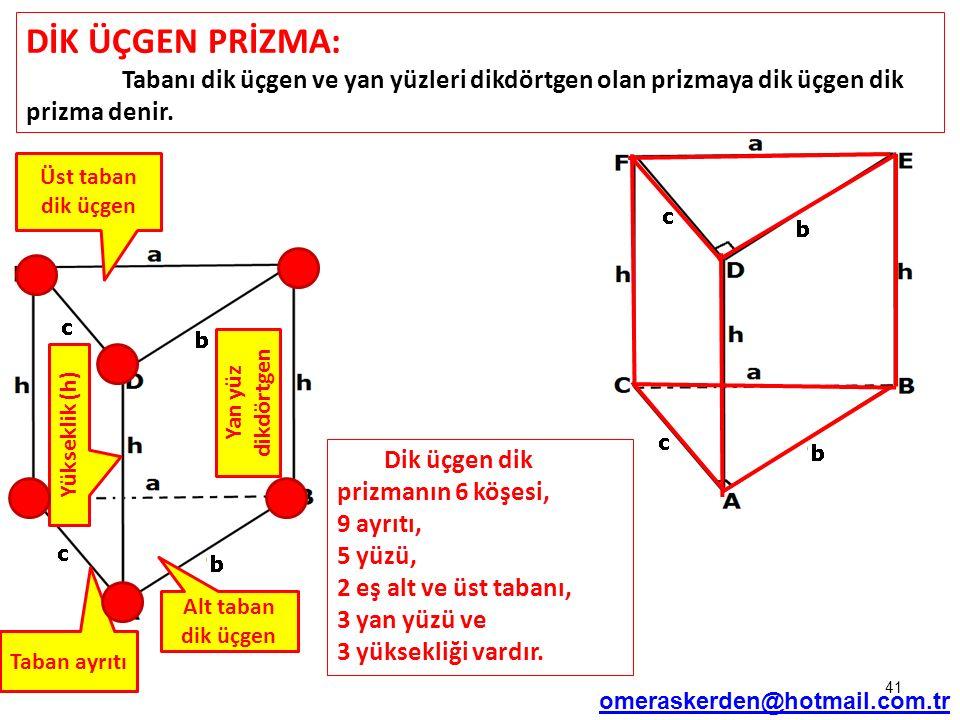 41 DİK ÜÇGEN PRİZMA: Tabanı dik üçgen ve yan yüzleri dikdörtgen olan prizmaya dik üçgen dik prizma denir. Üst taban dik üçgen Taban ayrıtı Alt taban d