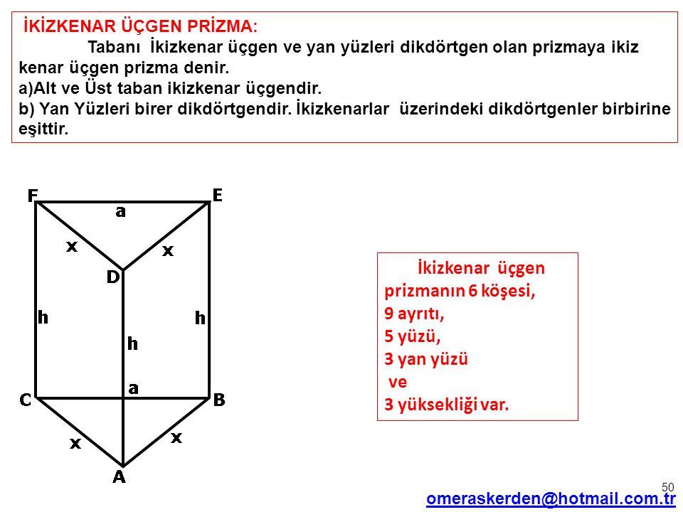 50 İKİZKENAR ÜÇGEN PRİZMA: Tabanı İkizkenar üçgen ve yan yüzleri dikdörtgen olan prizmaya ikiz kenar üçgen prizma denir. a)Alt ve Üst taban ikizkenar
