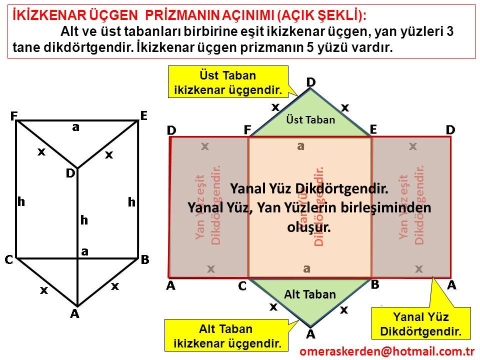 omeraskerden@hotmail.com.tr İKİZKENAR ÜÇGEN PRİZMANIN AÇINIMI (AÇIK ŞEKLİ): Alt ve üst tabanları birbirine eşit ikizkenar üçgen, yan yüzleri 3 tane di