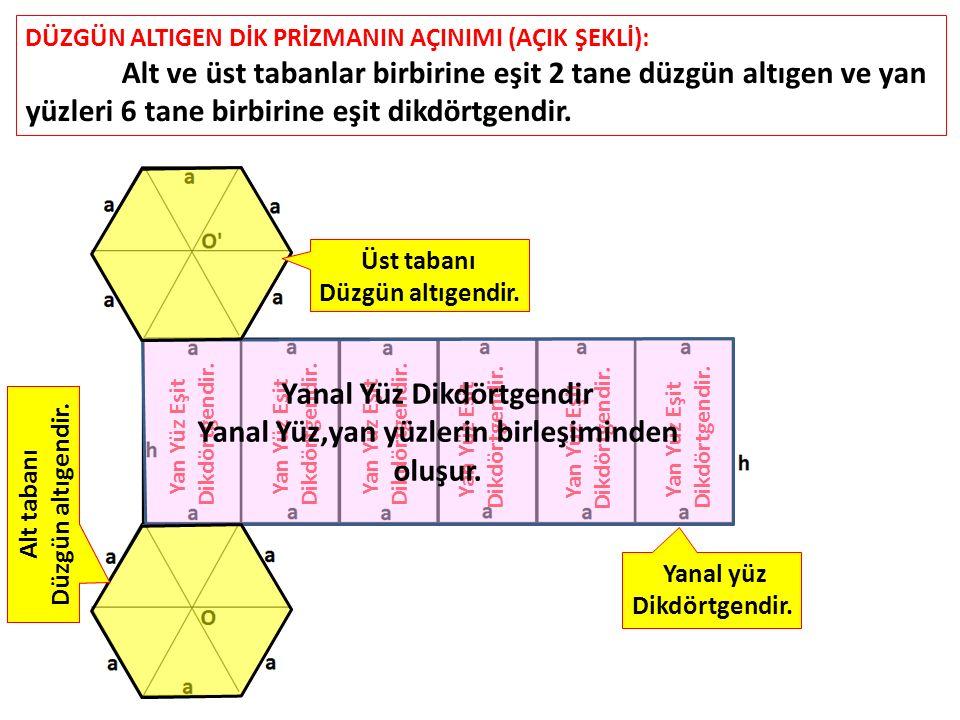 DÜZGÜN ALTIGEN DİK PRİZMANIN AÇINIMI (AÇIK ŞEKLİ): Alt ve üst tabanlar birbirine eşit 2 tane düzgün altıgen ve yan yüzleri 6 tane birbirine eşit dikdö