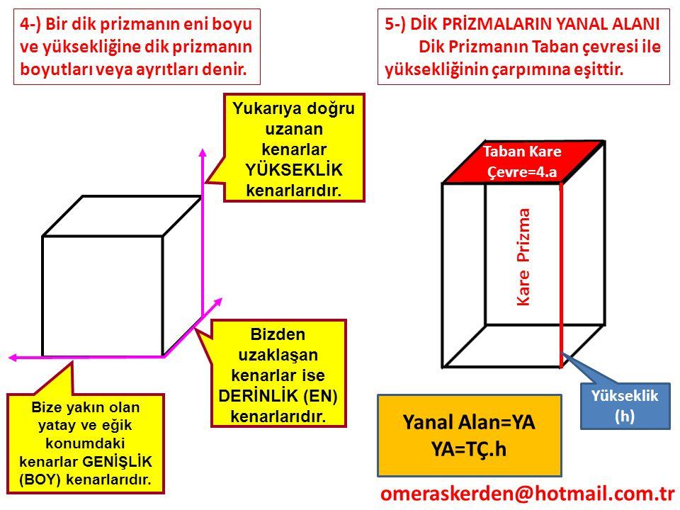 omeraskerden@hotmail.com.tr 6-) DİK PRİZMANIN YÜZEY ALANI: Dik Prizmanın alanı,2 Taban Alanı ile Yanal Yüz alanı toplamına eşittir.
