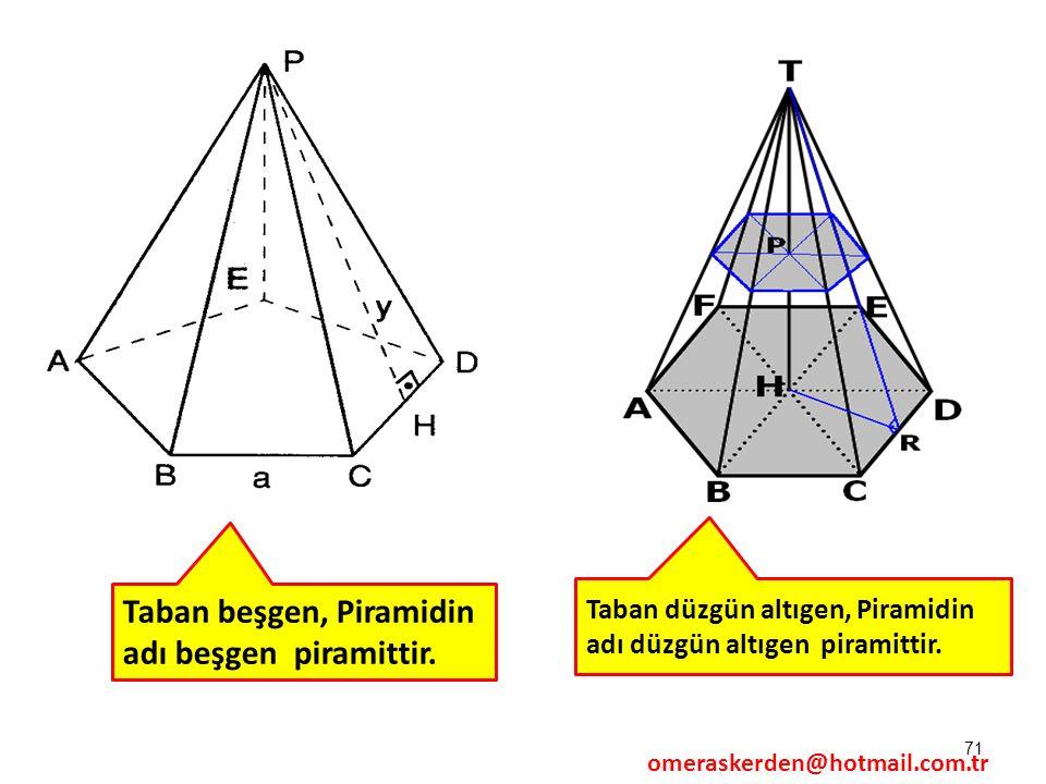 71 Taban beşgen, Piramidin adı beşgen piramittir. Taban düzgün altıgen, Piramidin adı düzgün altıgen piramittir. omeraskerden@hotmail.com.tr