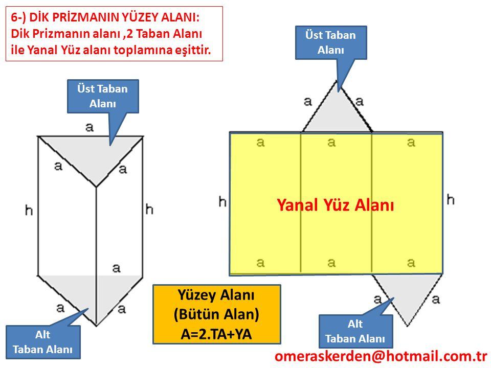 79 omeraskerden@hotmail.com.tr 7) Yanal alanı Taban çevresi ile yanal yüksekliğinin çarpımının yarısına eşittir.
