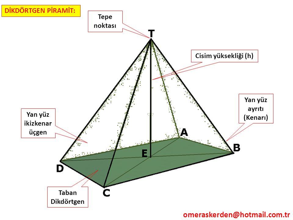 Tepe noktası Yan yüz ayrıtı (Kenarı) Yan yüz ikizkenar üçgen Cisim yüksekliği (h) Taban Dikdörtgen DİKDÖRTGEN PİRAMİT: omeraskerden@hotmail.com.tr