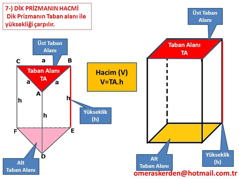 7-) DİK PRİZMANIN HACMİ Dik Prizmanın Taban alanı ile yüksekliği çarpılır. Üst Taban Alanı Alt Taban Alanı TA Yükseklik (h) Hacim (V) V=TA.h Taban Ala