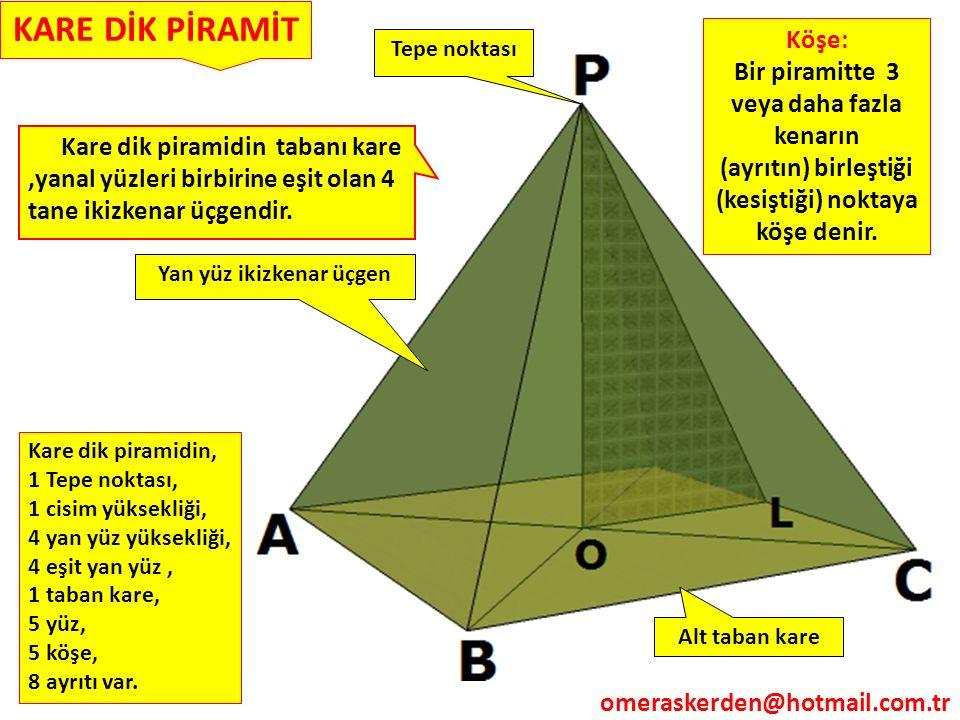 KARE DİK PİRAMİT omeraskerden@hotmail.com.tr Kare dik piramidin tabanı kare,yanal yüzleri birbirine eşit olan 4 tane ikizkenar üçgendir. Tepe noktası