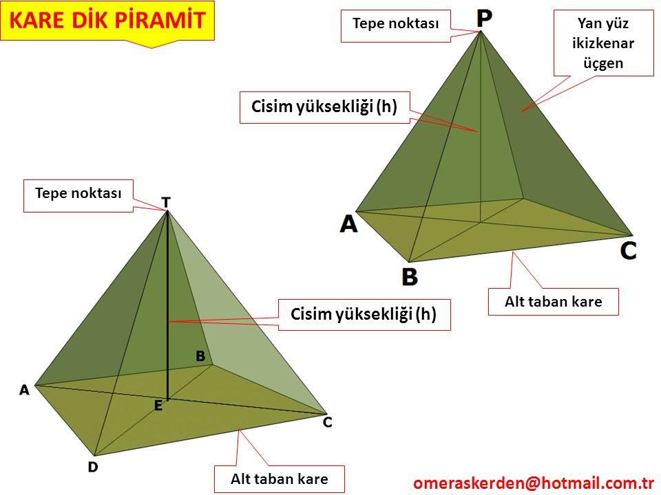 KARE DİK PİRAMİT Alt taban kare Tepe noktası Cisim yüksekliği (h) Yan yüz ikizkenar üçgen omeraskerden@hotmail.com.tr