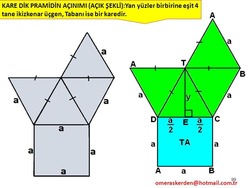 99 omeraskerden@hotmail.com.tr KARE DİK PRAMİDİN AÇINIMI (AÇIK ŞEKLİ):Yan yüzler birbirine eşit 4 tane ikizkenar üçgen, Tabanı ise bir karedir.