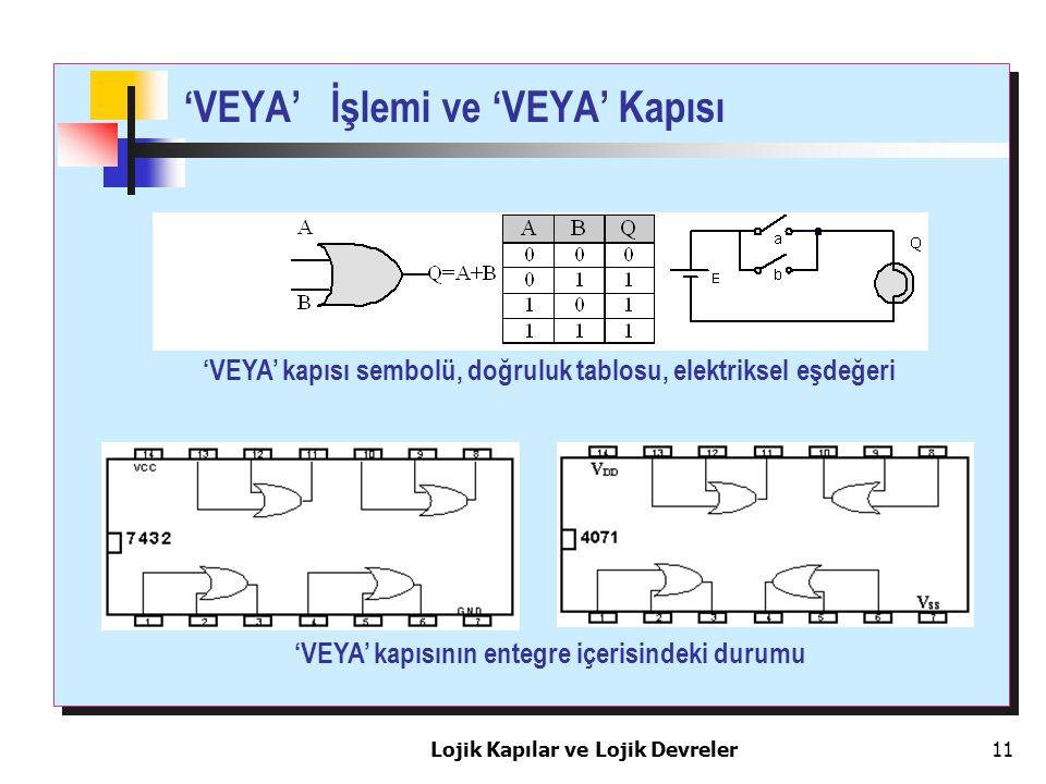 'VEYA' İşlemi ve 'VEYA' Kapısı Lojik Kapılar ve Lojik Devreler11 'VEYA' kapısı sembolü, doğruluk tablosu, elektriksel eşdeğeri 'VEYA' kapısının entegr