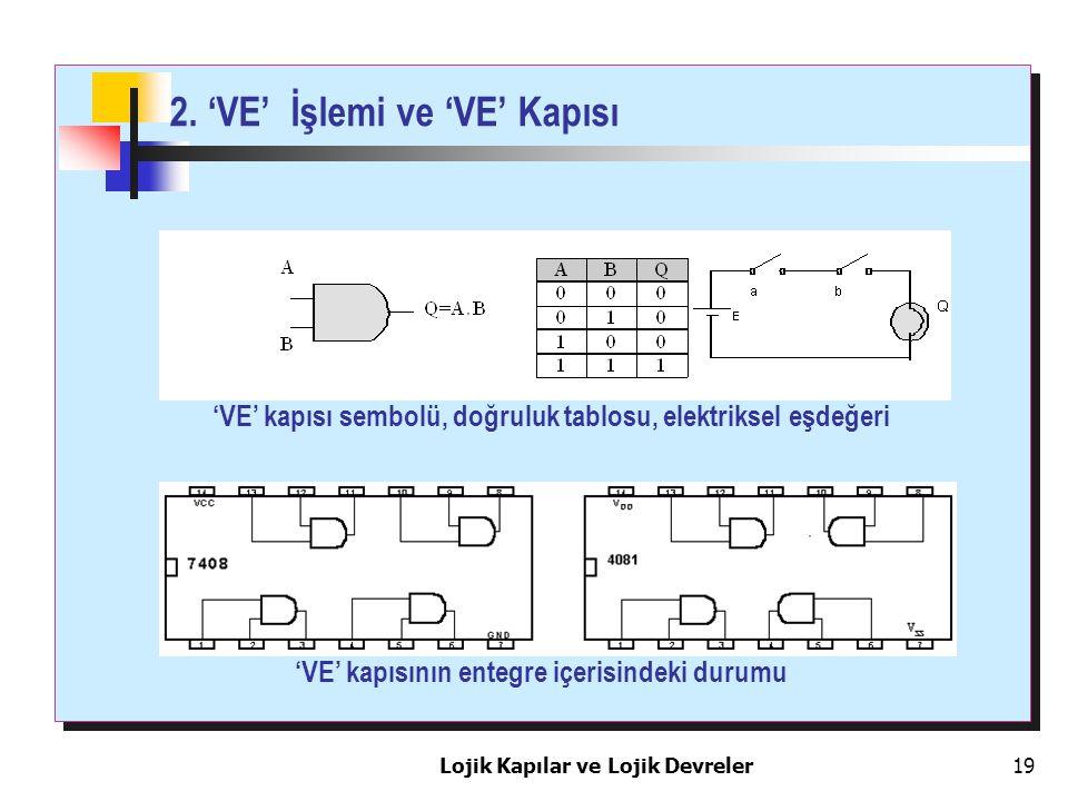 2. 'VE' İşlemi ve 'VE' Kapısı Lojik Kapılar ve Lojik Devreler19 'VE' kapısı sembolü, doğruluk tablosu, elektriksel eşdeğeri 'VE' kapısının entegre içe