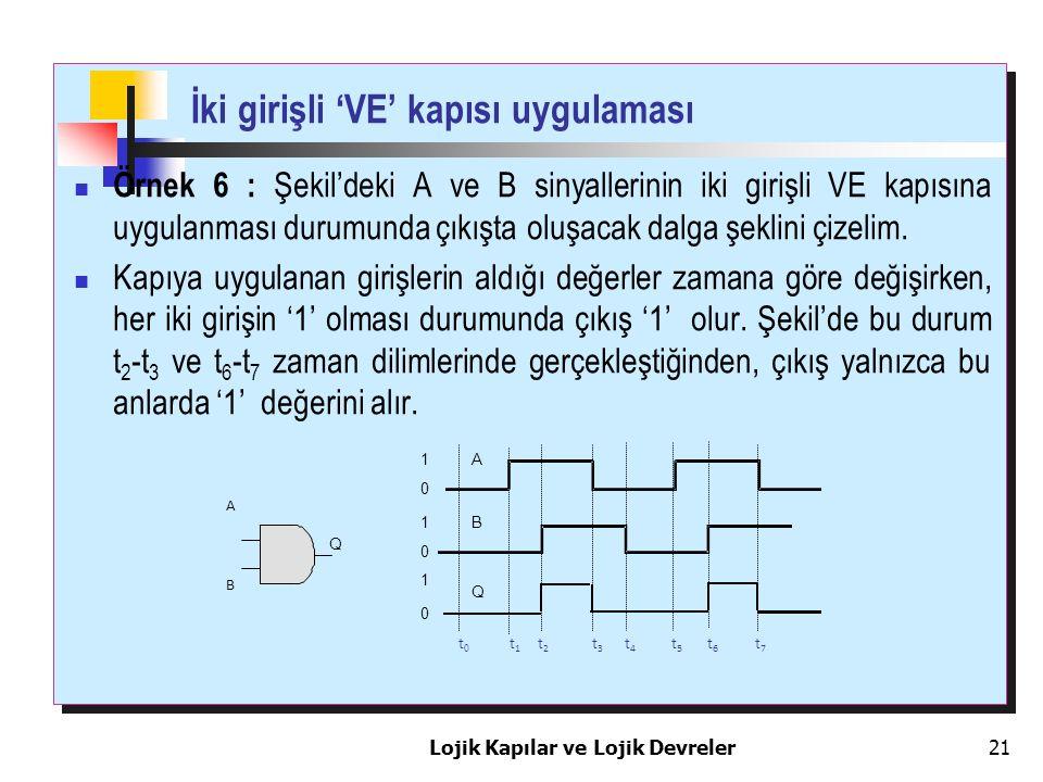 İki girişli 'VE' kapısı uygulaması Lojik Kapılar ve Lojik Devreler21 Örnek 6 : Şekil'deki A ve B sinyallerinin iki girişli VE kapısına uygulanması dur