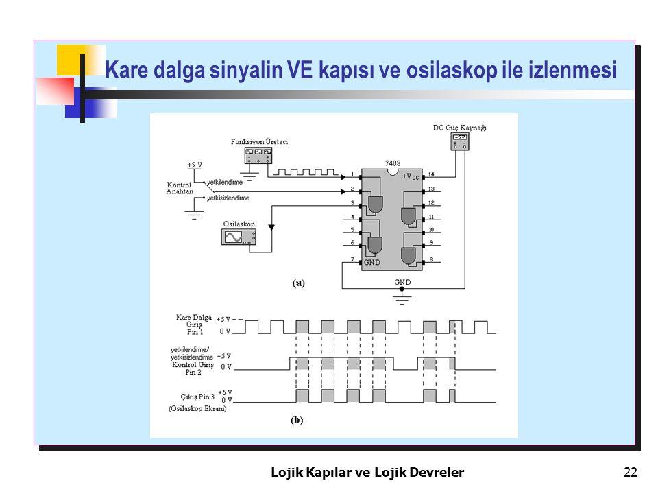 Kare dalga sinyalin VE kapısı ve osilaskop ile izlenmesi Lojik Kapılar ve Lojik Devreler22