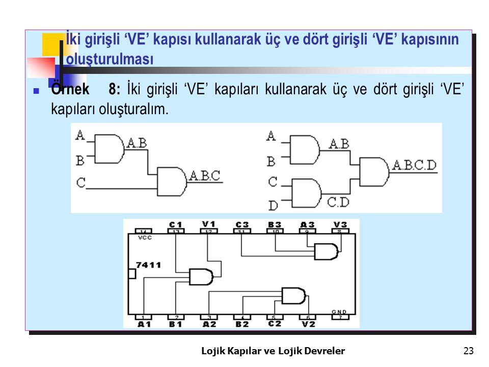 İki girişli 'VE' kapısı kullanarak üç ve dört girişli 'VE' kapısının oluşturulması Örnek 8: İki girişli 'VE' kapıları kullanarak üç ve dört girişli 'V